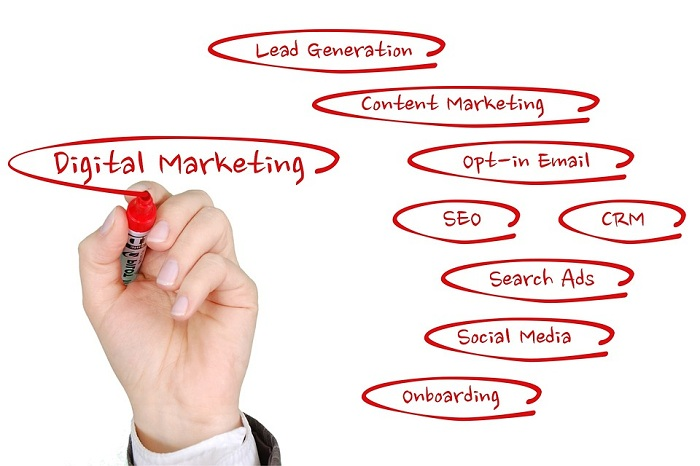 Fundamental content marketing